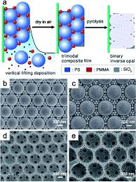 composite natural opal multiscale architectured functional membranes utilizing inverse