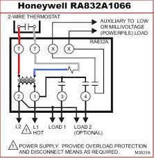 powerpile thermostat thermostat manual