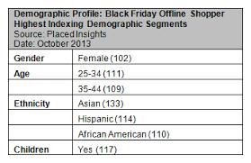 black friday at burlington coat factory demographics archives placed blog