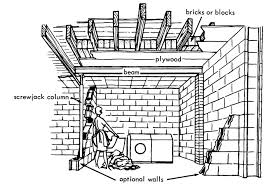 fallout protection for homes with basements the infomercantile