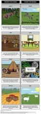 which plant was native to the new world 1000 images about social studies on pinterest