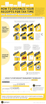 organizing business how to organize your receipts for tax time infographic small
