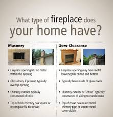 what is a direct vent fireplace interior design