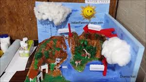 model on water cycle for projects kids how to make model on