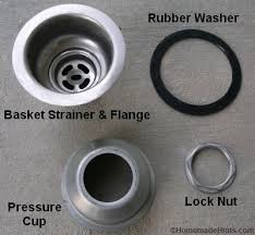 How To Install A Kitchen Sink Drain Basket - Fitting a kitchen sink