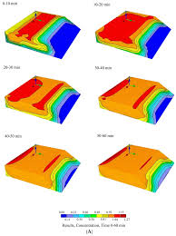 sustainability free full text finite element simulation of