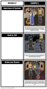 beowulf hero u0027s journey beowulf epic hero beowulf summary