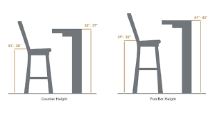 what is the height of bar stools bar stool measurements for bar height to determine the proper