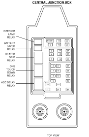 2000 expedition fuse box diagram 1997 ford expedition relay