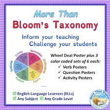 lesson planning u2013 how to more than english teaching language