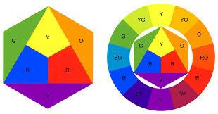d u0027source colour description and colour theories visual design