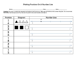 plotting fractions on a number line worksheet expanded 3 nf a 2 by