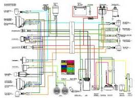 wiring diagram for 150cc gy6 scooter wiring diagrams for kazuma