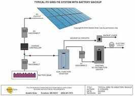 exciting on grid solar system wiring diagram ideas best image wire
