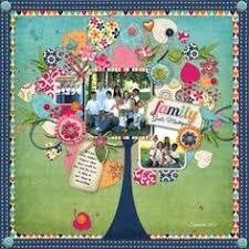 best 25 family tree layout ideas on pinterest family tree