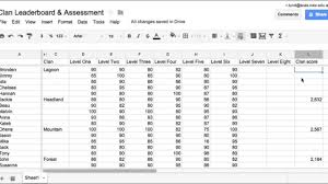 Golf Stat Tracker Spreadsheet Templates Golf Stats Spreadsheet Laobingkaisuo Com