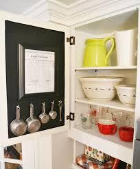 Measuring Cabinet Doors Kitchen Organization Measuring Cups Kitchen Cabinet Doors