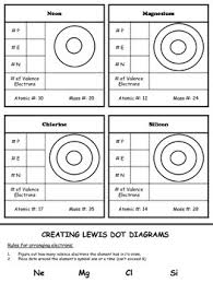 atomic structure worksheet ciencia pinterest worksheets