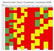 step 1 pick a date disneyland daily