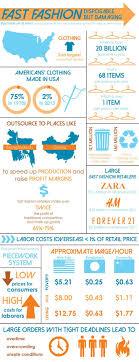 Zara     s retail strategy is winning   Business Insider WordPress com