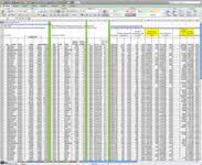 Data Center Inventory Spreadsheet by Indiana Community Asset Inventory And Rankings
