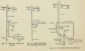 Kitchen Sinks Installing A Kitchen Sink Drain Plumbing Also - Kitchen sink air gap