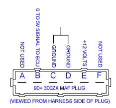 wiring z32 afm to sr20det red top hardtuned net