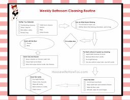 cleaning plan jianbochen memberpro co