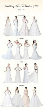 types of wedding dress styles wedding dresses types which will never go out of style