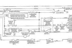 amana electric dryer wiring diagram wiring diagram