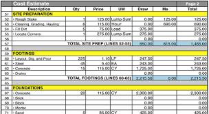 estimating building costs construction cost estimating sheets open door construction
