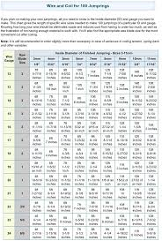 20 best chemistry unit 1 review images on pinterest physical