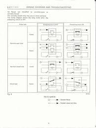 ultima wiring diagram complete 2001 sierra wire harness diagram