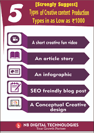 strongly suggest 5 types of creative content production types in