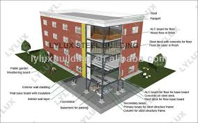 Designing Buildings Steel Sturcture Brick Cladding Wall Designing Building Apartment