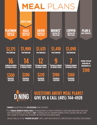 meal plan university dining services