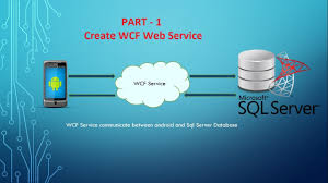 android sql android sql server database connectivity part 1 create a wcf