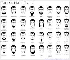 names of hair styles you need to know beard styles