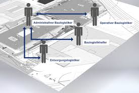 baulogistikplanung zeppelin streif baulogistik zeppelin streif