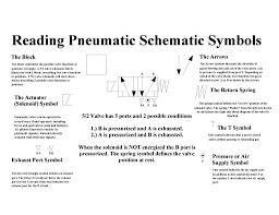 how to read pneumatic schematics electrical pneumatic schematic