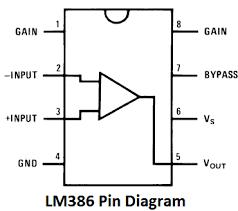 lm386 audio amplifier circuit diagram