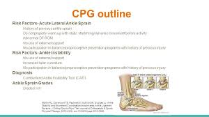 Lateral Collateral Ligament Ankle All Slides For 1 Shoulder 2 Knee Acl 3 Hip 4 Neck 5 Low Back