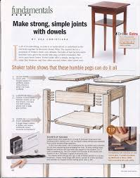 Fine Woodworking Magazine Online by Fine Woodworking 222 Woodworkers Magazine Index