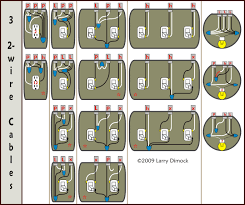 3 gang socket wiring diagram diagram wiring diagrams for diy car