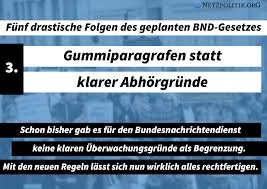 Immobilienanzeigen Fünf Drastische Folgen Des Geplanten Bnd Gesetzes U2013 Netzpolitik Org
