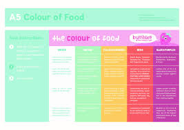 use this superfood colour chart for your baby u0027s meals all 4 women