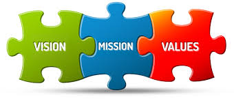 vision and mission vision mission ab bank limited