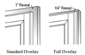 Kitchen Cabinet Door Design by Woodcraft Custom Kitchen Cabinet Door Styles