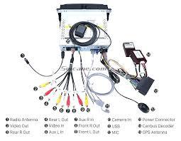 2015 jeep renegade wiring diagram harness installation radio
