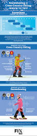 fitness benefits of cross country skiing and snowshoeing fix com